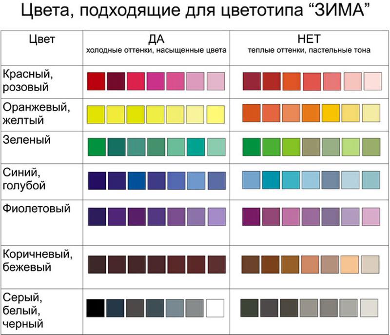 Палитра сочетания цветов макияжа